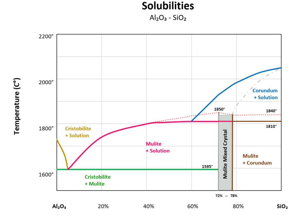 soulbilities